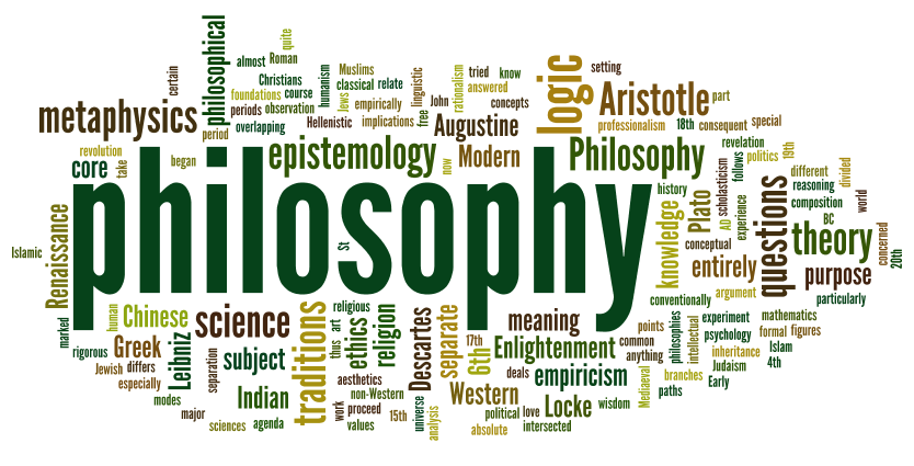philosophy_wordle